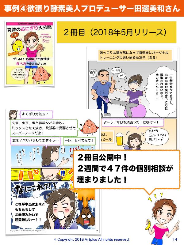 田邊美和 まんが 漫画 マンガ 欲張り酵素美人