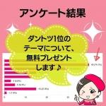 【無料プログラム募集開始】73.2%の方に選んで頂いたアンケート結果発表!